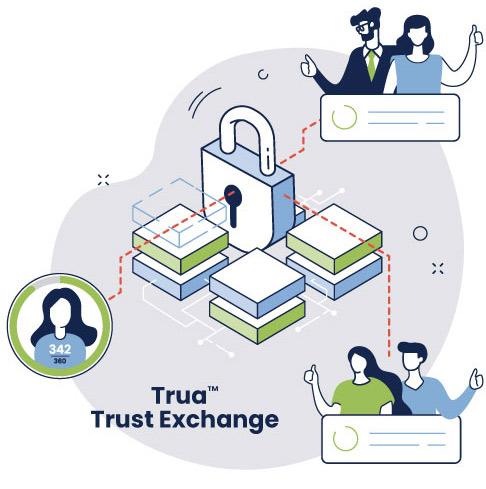Illustration of Trua Trust Exchange